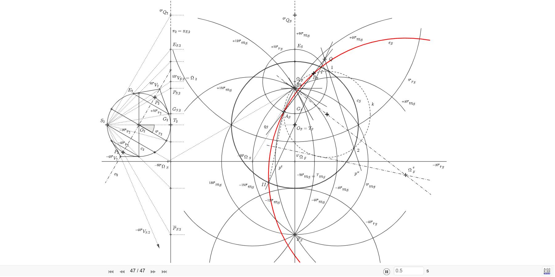 12.5 Stereografická projekce je určena středem T=[λ = 90º z.d., φ = 30º s.š.]$ mapy, poloměrem r=23 mm globu. a) Sestrojte kartografickou síť Σ^m, Σ^r po 10 stupních. b) Zobrazte obrysy kontinentů. c) Zvolte dva body A_S, B_S a spojte je ortodromou e_S. Zahajte aktivitu stisknutím klávesy Enter