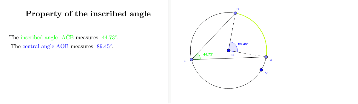 PROPERTY OF THE INSCRIBED ANGLE Press Enter to start activity