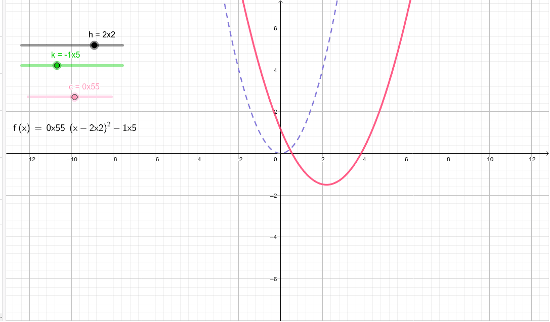 Investigate the function parabola, y = x^2: Press Enter to start activity