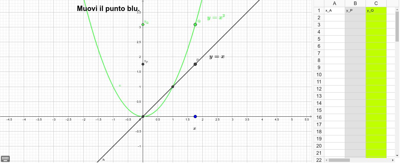 6) Muovi il punto blu. Osserva i due  grafici e la tabella. Poi rispondi alle domande sotto. Premi Invio per avviare l'attività