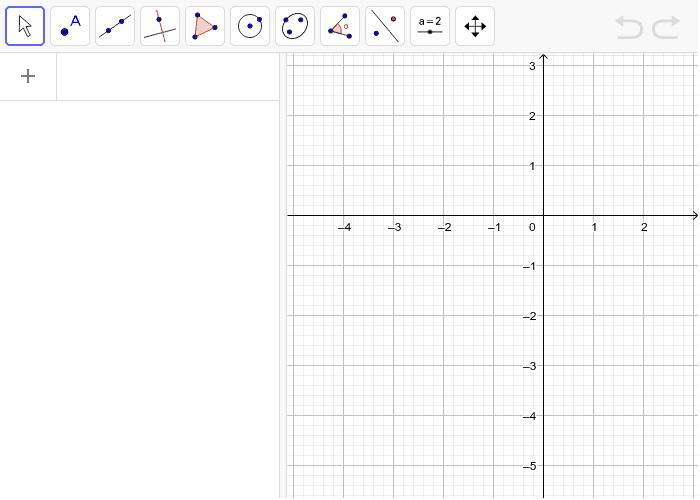 Verifica le funzioni f g h p Premi Invio per avviare l'attività