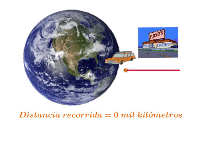 Mueve el deslizador hasta llegar a los 40000 km: Presiona Intro para comenzar la actividad