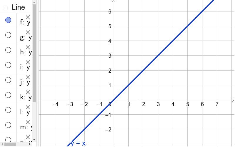 Puntuetan sakatuta, ikusi zuzen bakoitzaren grafika eta formula. Presiona Intro para comenzar la actividad