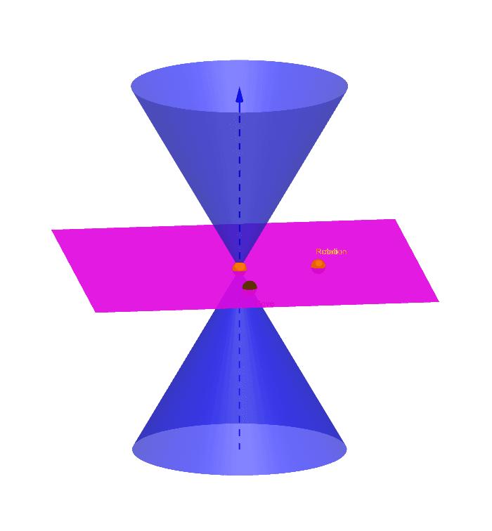 Rotation र Move slider लाई चलाएर तलको applet बाट बिभिन्न प्रकारको conic section हरु explorer गर्नुहोस Press Enter to start activity