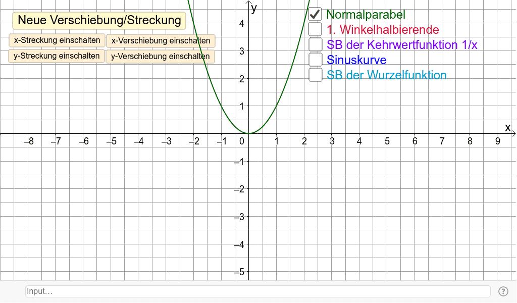 Gib in der Eingabezeile eine Vermutung für die Lösung in der Form f(x)=... ein. Drücke die Eingabetaste um die Aktivität zu starten