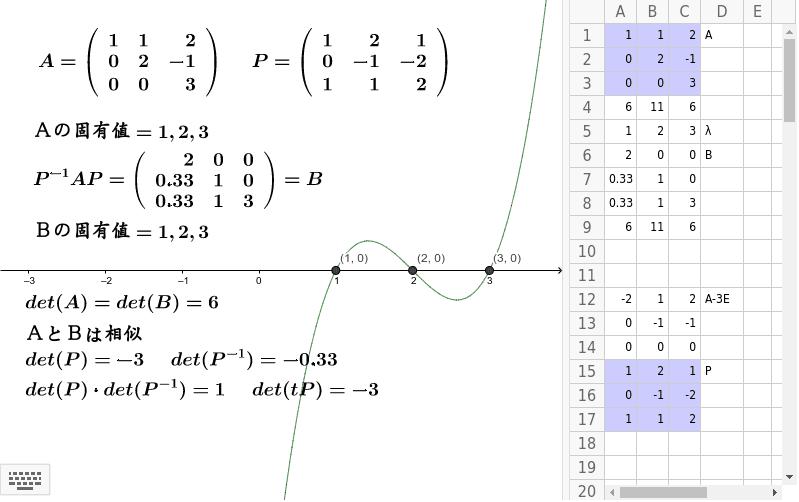 固有値が等しい行列の行列式は等しい。 ワークシートを始めるにはEnter キーを押してください。