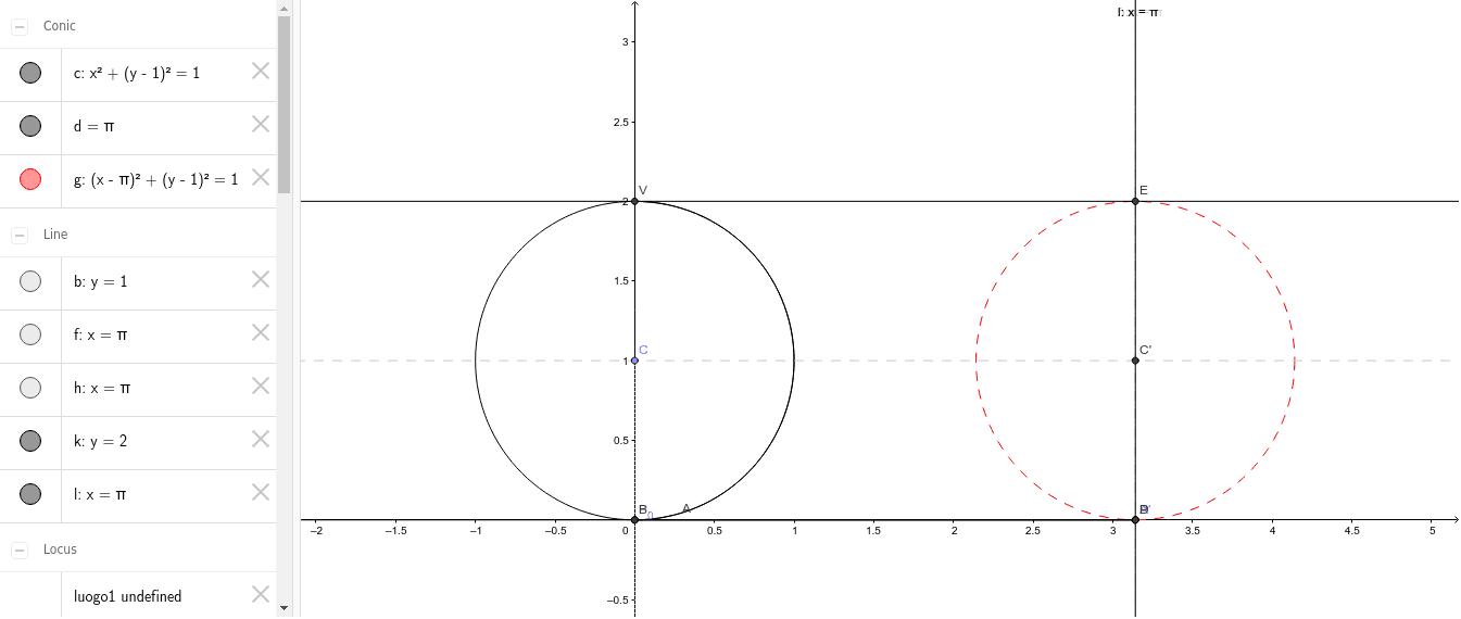 Costruzione della cicloide per quadratura  Premi Invio per avviare l'attività