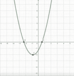 Exploring Quadratic Polynomials