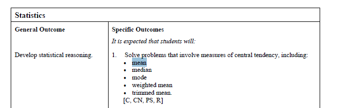 Curricular Links: Math 30-3 Specific Outcomes