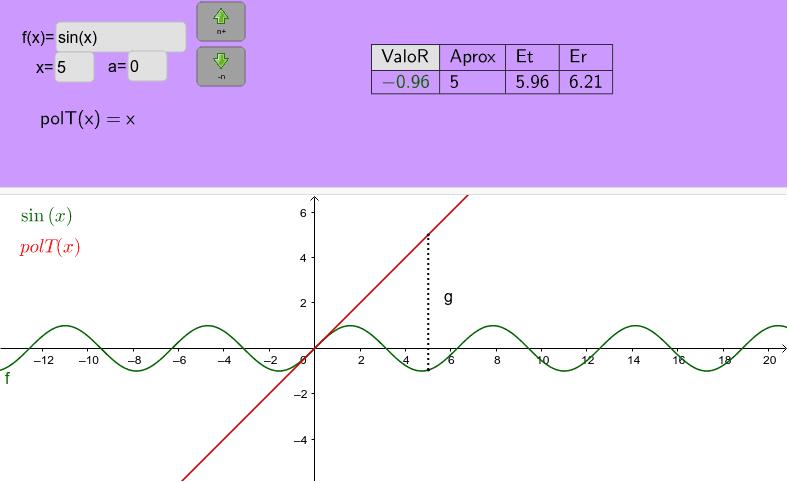 Polinomio Taylor y cálculo del  error  Presiona Intro para comenzar la actividad