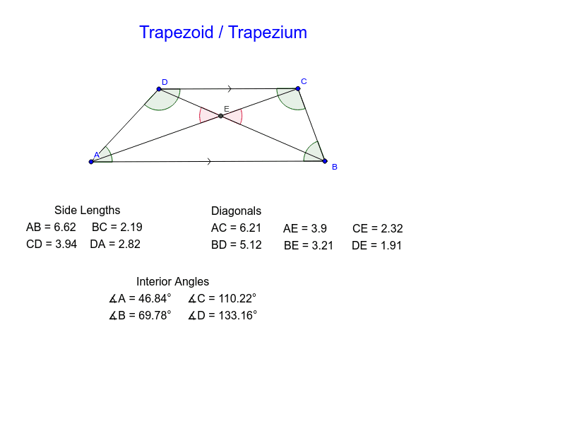Move the points to explore the properties of trapezoids. Press Enter to start activity