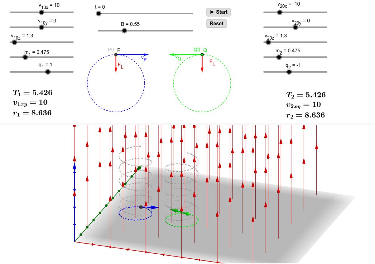A Lorentz-erő Press Enter to start activity