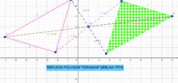 Modul 14D_Yuyun Purwanti_SMP N 6 Purwokerto