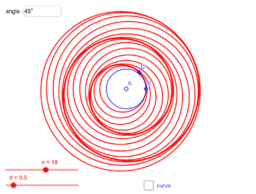 Spiral of Circles