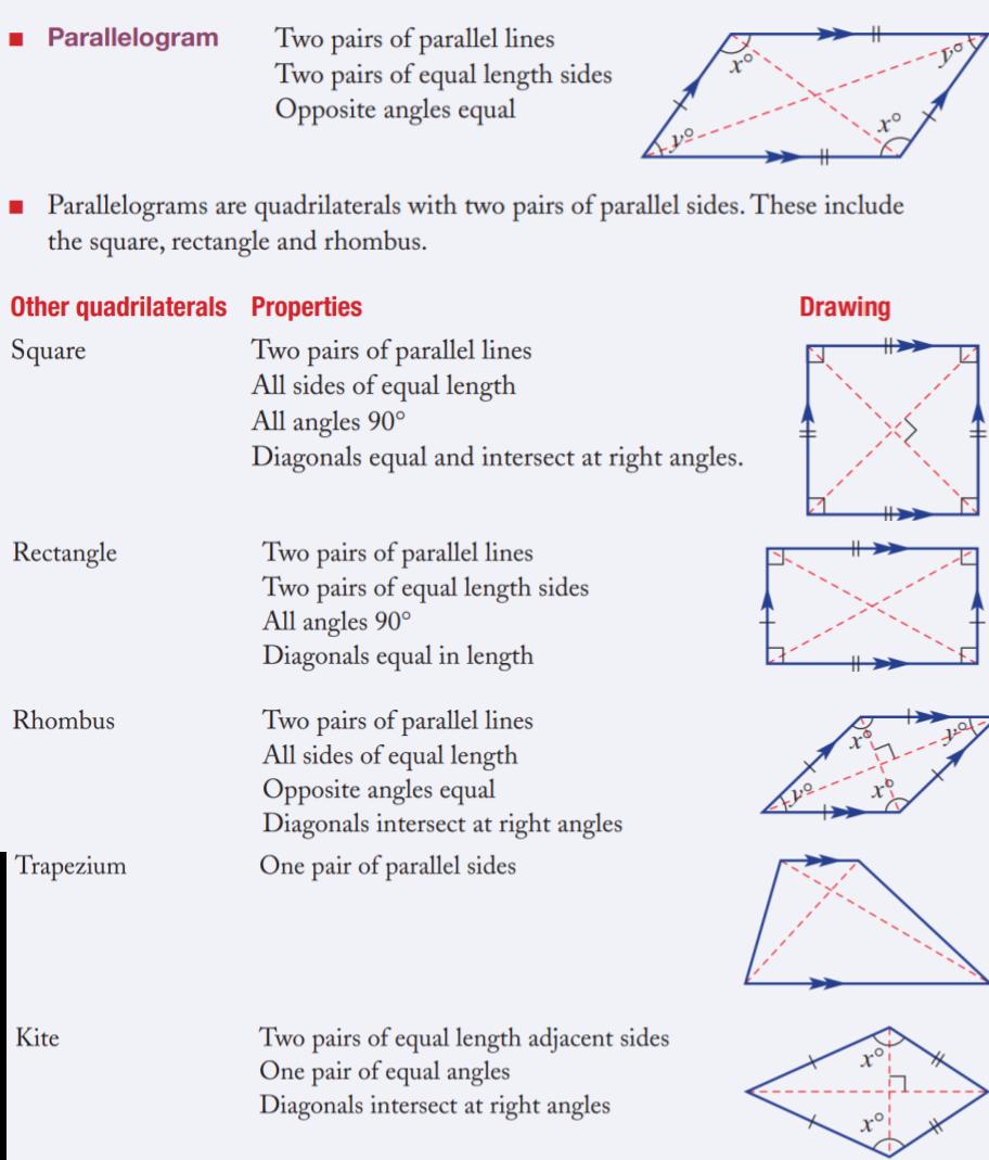 Quadrilaterals - More Detail