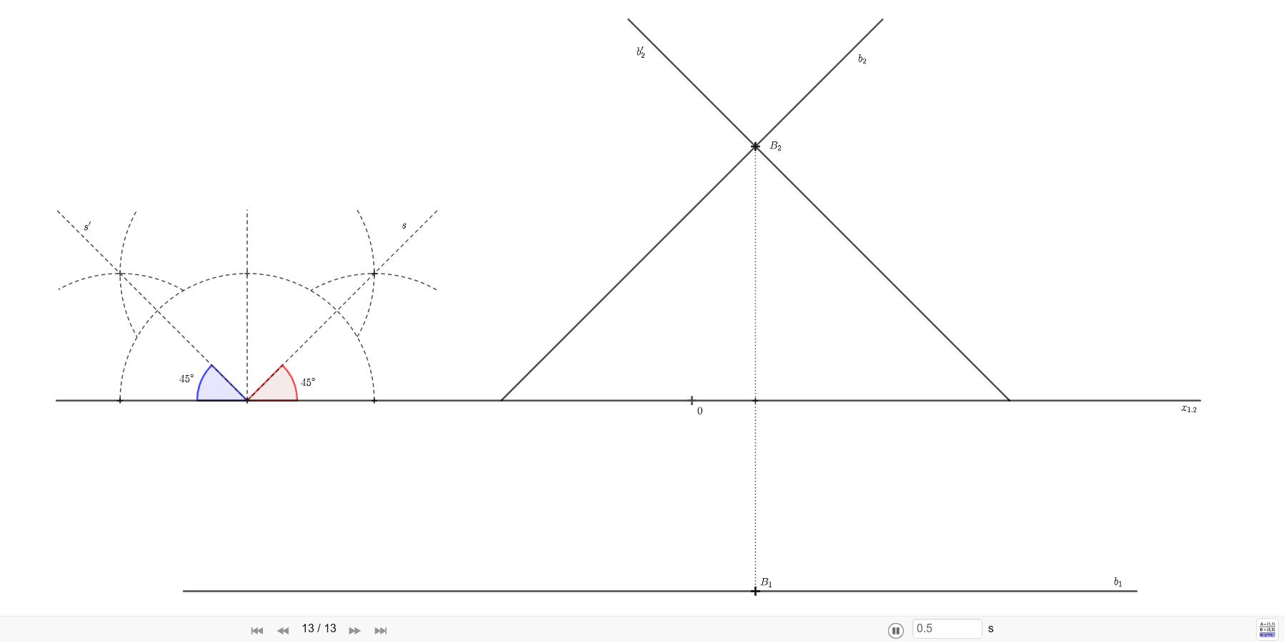 Bodem B=[1; 3; 4] veďte přímku b tak, aby byla rovnoběžná s nárysnou ν a aby její půdorysná odchylka byla 45°. Kolik řešení má úloha? Zahajte aktivitu stisknutím klávesy Enter