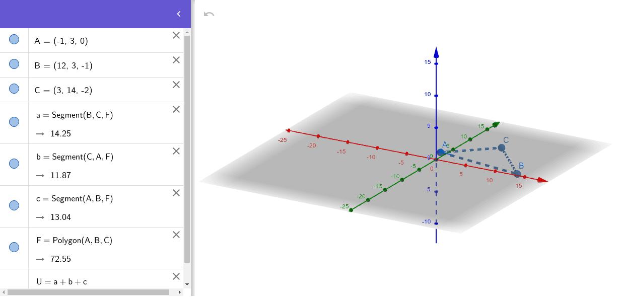 Wir berechnen zuerst die Seitenlängen und dann Fläche und Umfang. Drücke die Eingabetaste um die Aktivität zu starten
