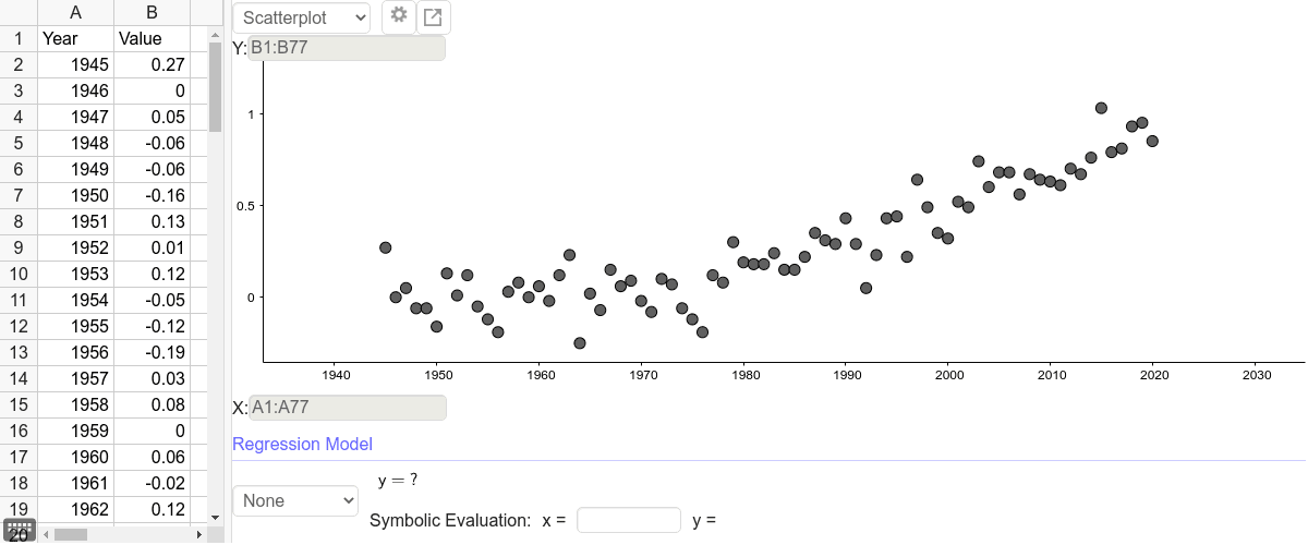 4) What is the simplest model that keeps all the information? (1945 - 2020) Press Enter to start activity