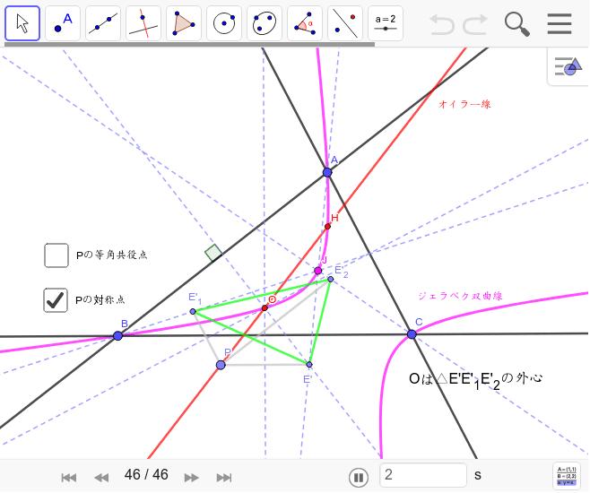 ジェラベク双曲線になる点の作図の仕方。二つの方法がある。 ワークシートを始めるにはEnter キーを押してください。