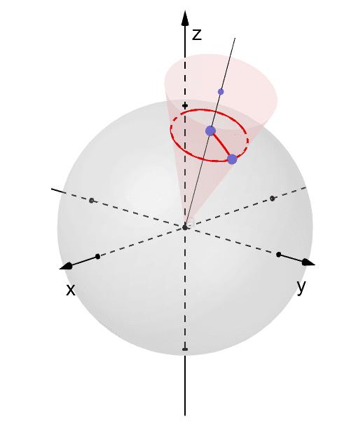 Dimension pallogeometria, osa 6, kuva 1 Paina Enter aloittaaksesi
