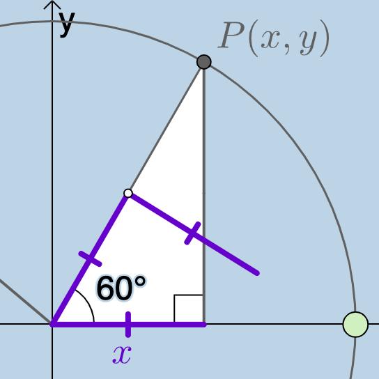 Trig Function Vals (60 deg)