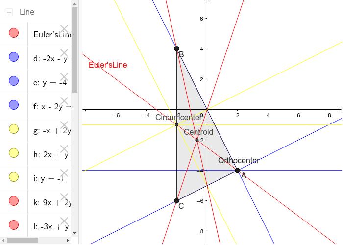Euler's Line Press Enter to start activity