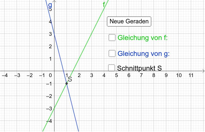 Bestimme die Gleichungen der Geraden. Berechne den Schnittpunkt. Drücke die Eingabetaste um die Aktivität zu starten