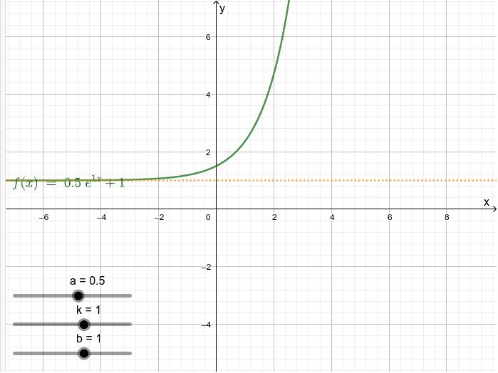 Die Exponentialfunktion Drücke die Eingabetaste um die Aktivität zu starten