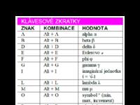 Klávesové zkratky.pdf