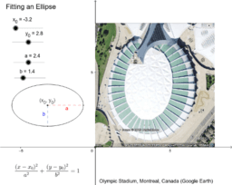 Fitting an Ellipse