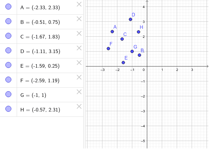 Using the points below do this; Create a graph that shows the height of the water in the cylinder as a function of the water volume. Choose a point on the graph and explain its meaning in the context of the situation. Press Enter to start activity