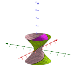 Spiral Screw Bisection of Hyperboloid of One Sheet