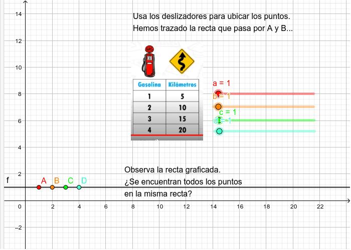 La gráfica de la gasolina - Proporcionalidad directa. Presiona Intro para comenzar la actividad