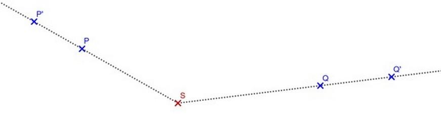 (1) Definition der zentrischen Streckung