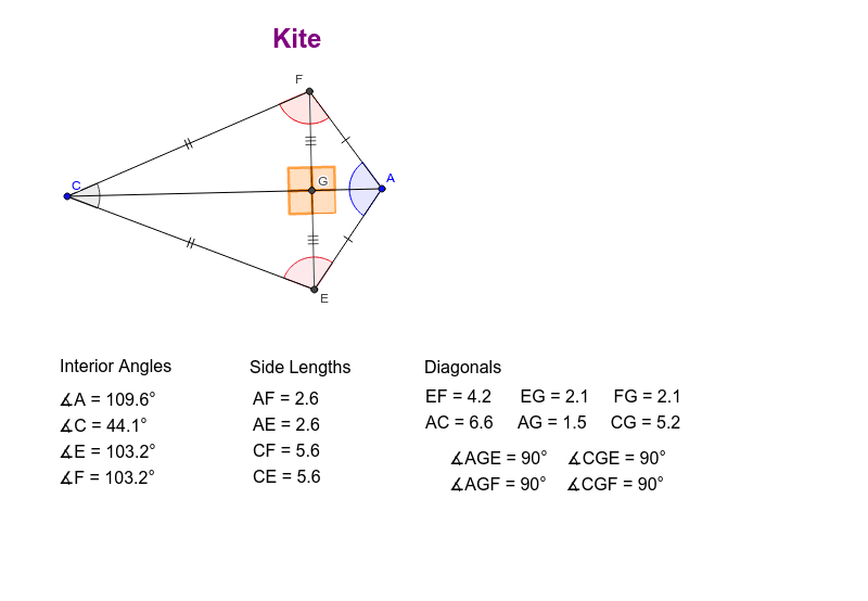 Move the points A and C to explore the properties of kites. Press Enter to start activity