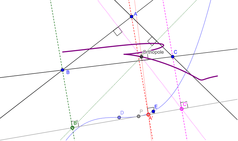 Tangent to a Cubic Press Enter to start activity