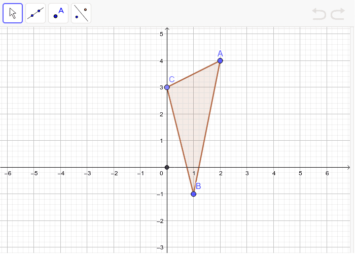 2.  Rotate Triangle ABC 90 degrees counterclockwise around  the origin (0, 0).  Then translate Triangle A'B'C' right 3 units. Press Enter to start activity