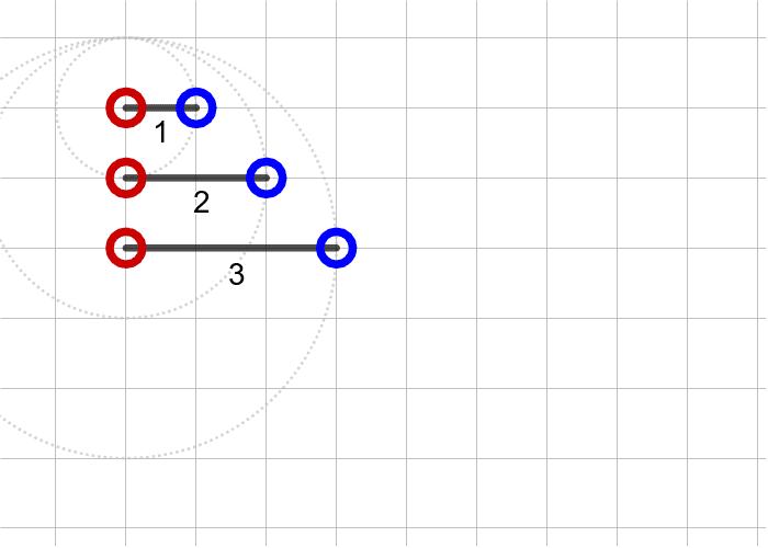 과제1. 세 변의 길이가 1, 2, 3인 삼각형(SSS) 활동을 시작하려면 엔터키를 누르세요.