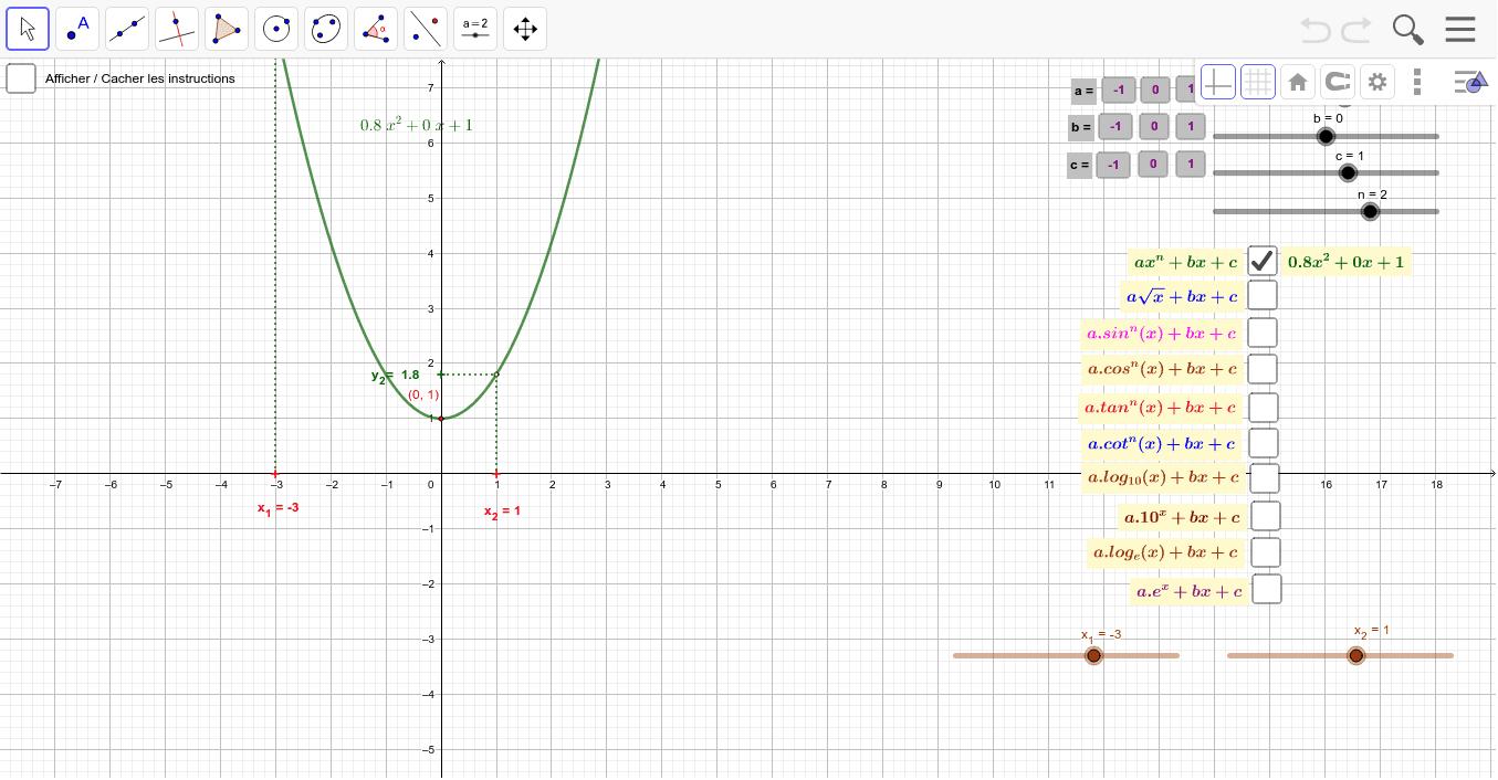 """visualiser et comparer différentes fonctions : tracé, équation de la fonction et les images de x1 et x2 (on peut varier : a,b,c et n pour voir leur impact sur le tracé) Tapez """"Entrée"""" pour démarrer l'activité"""
