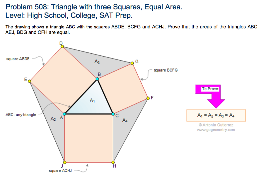 Inspired by http://www.gogeometry.com/problem/p508_triangle_square_area_mind_map.htm