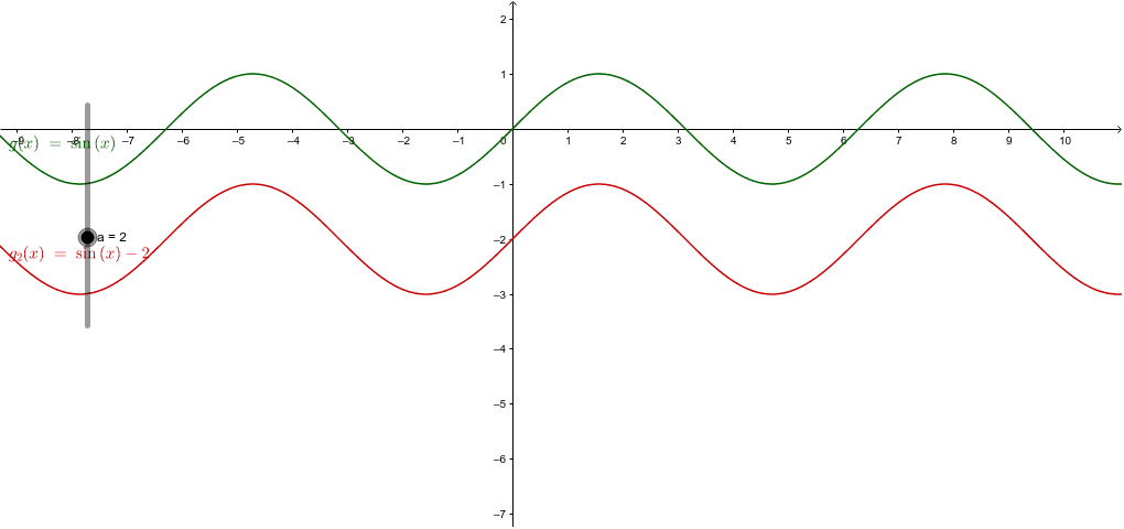 f(x)-a Press Enter to start activity