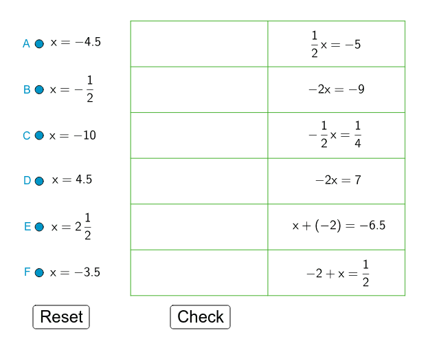 Drag the solution to the box next to the equation it solves. Press Enter to start activity