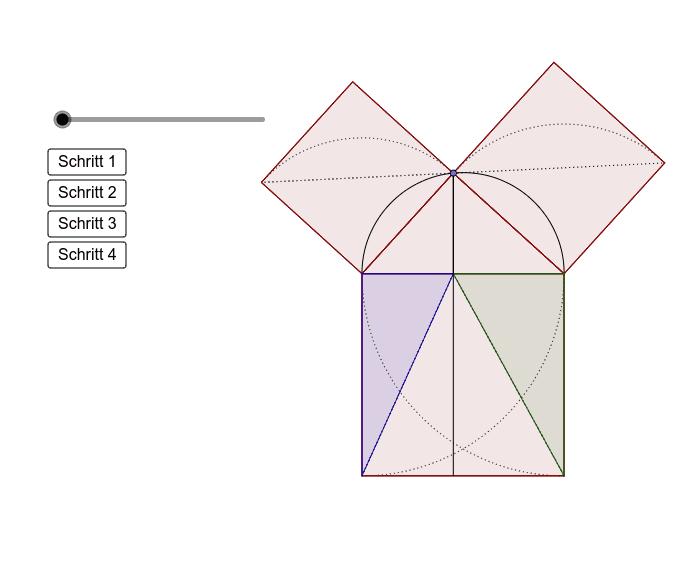 Beweis Satz des Pythagoras über Dreiecksflächen Drücke die Eingabetaste um die Aktivität zu starten