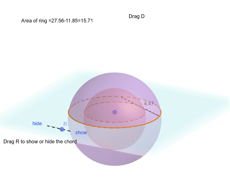 The area of the ring between the spheres does not depend on the latitude of the plane.