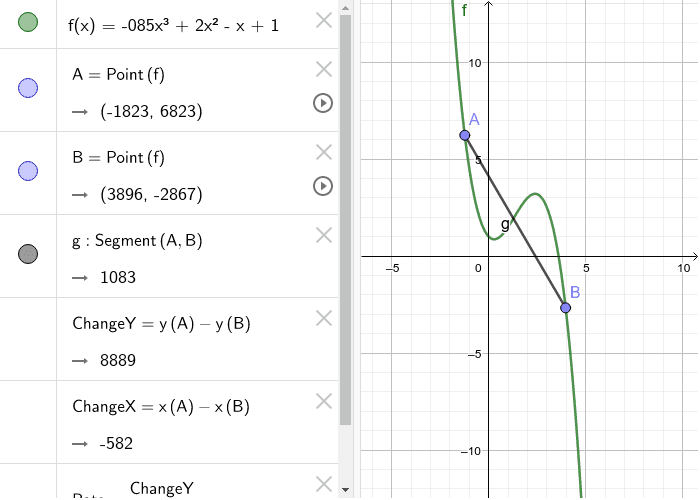 Change the positions of points A and B.  What happens to the value of the Rate when you change the position of the points?  How does that connect to the behavior of the graph of f(x)?   Press Enter to start activity