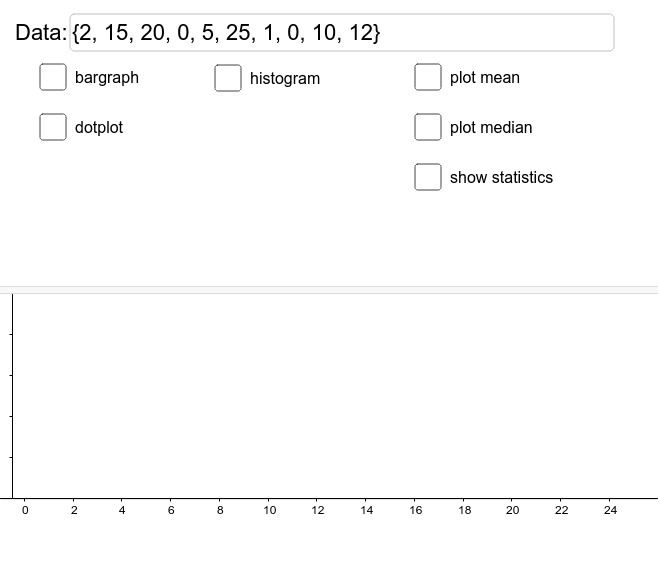 You can change the list in the data box to new values, up to 20 entries. Include the curly braces. Press Enter to start activity