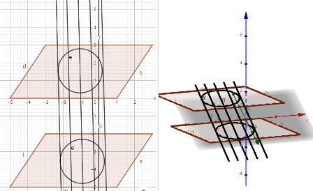 Слика цилиндричне површи у две и три димензије.
