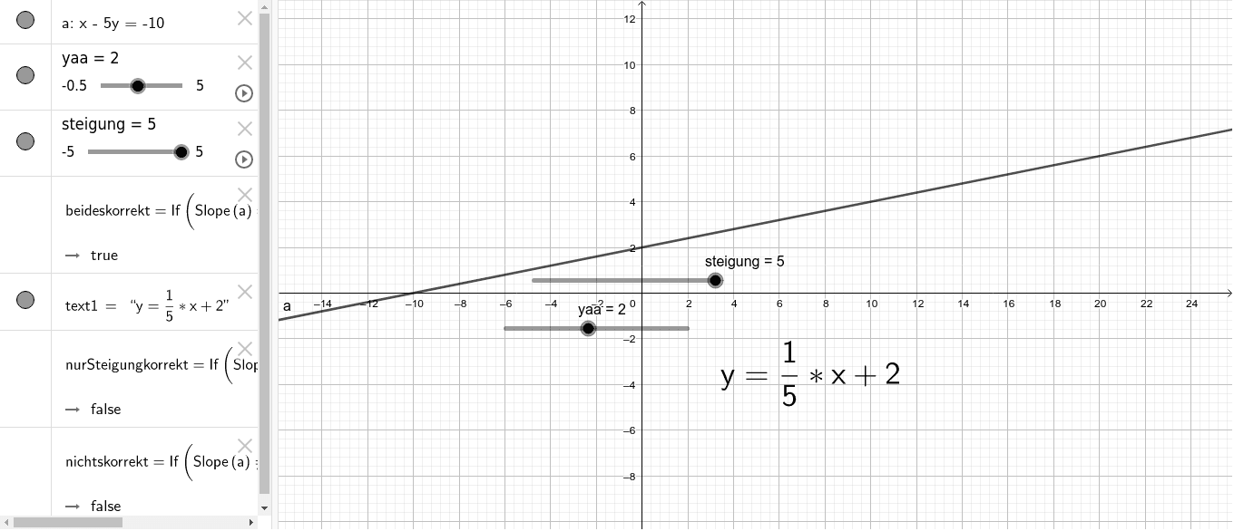 Move the sliders to match the equation to the drawn line.  Press Enter to start activity