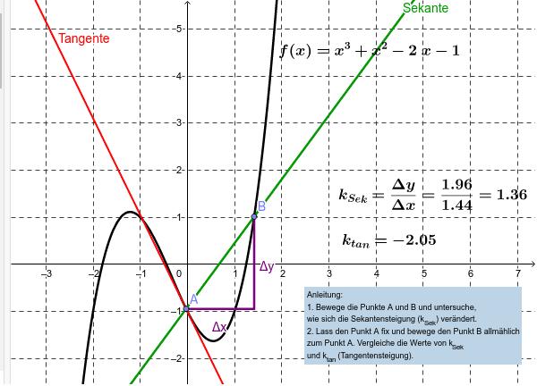 Differenzenquotient und Differentialquotient Drücke die Eingabetaste um die Aktivität zu starten