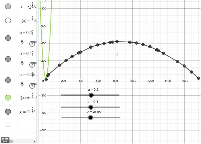 Utilice la siguiente applet para variar los parámetros de la ecuación y responda las preguntas. (Mueva los deslizadores con las flechas de izquierda y derecha del teclado para una mayor precisión). Presiona Intro para comenzar la actividad